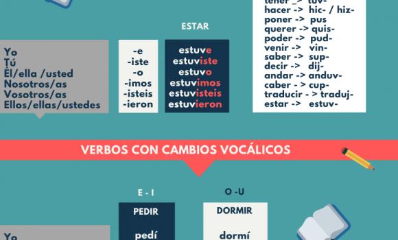 Pretérito Indefinido en español / Indefinited Preterite